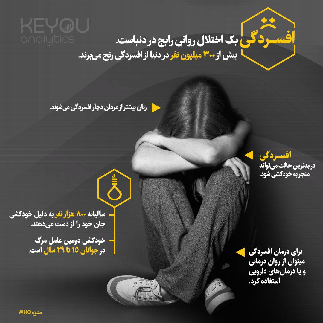 اینفوگرافیک- افسردگی